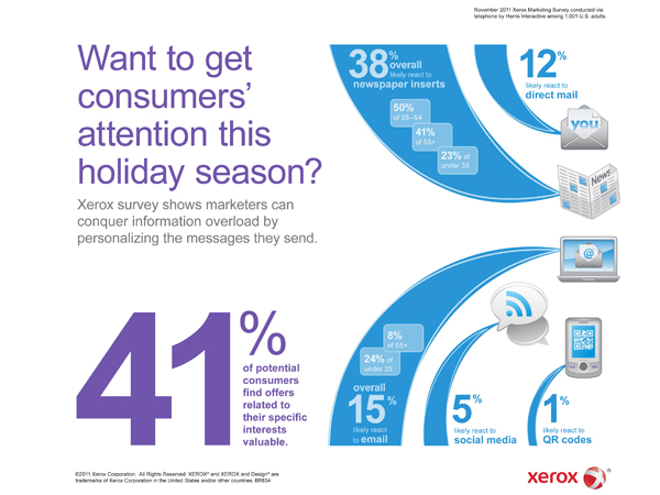 want to get consumers attention this year