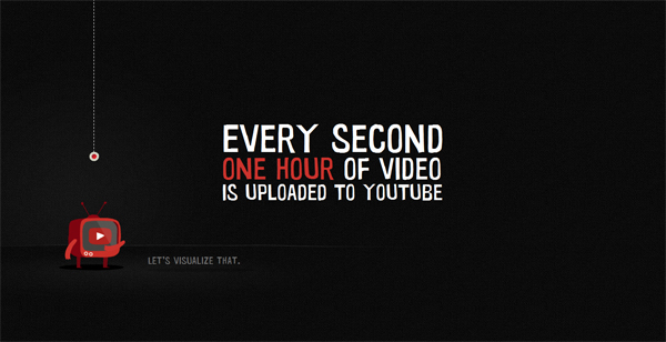 Youtube One Hour Per Second Promotion