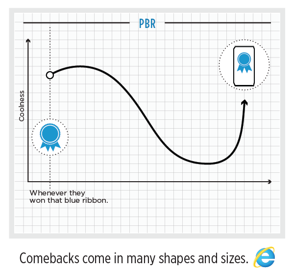Internet Explorer Aims For Comeback With Humorous Ads
