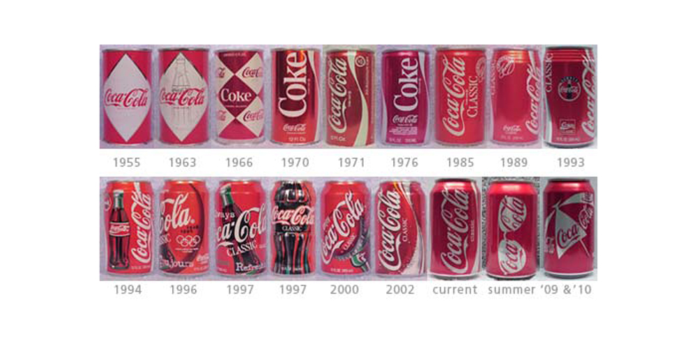 the evolution of packaging throughout the years 20th century evolution of terrorism in the early years of the 20th century nationalism and revolutionary political ideologies were the principal developmental forces acting upon terrorism when the treaty of versailles redrew the map of europe after world war i by breaking up the austro-hungarian empire and creating new nations, it acknowledged.