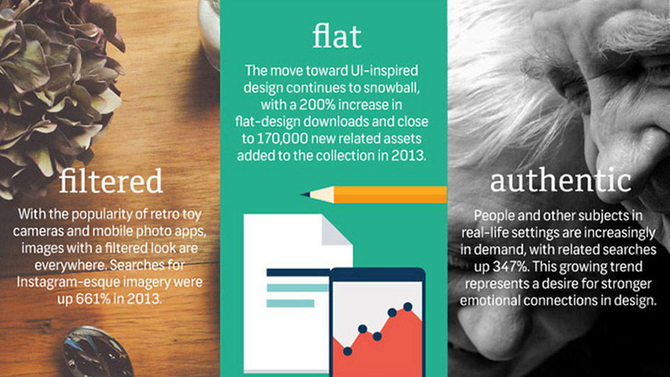 What Was and What Will Be, Courtesy of Shutterstock's Global Design Trends