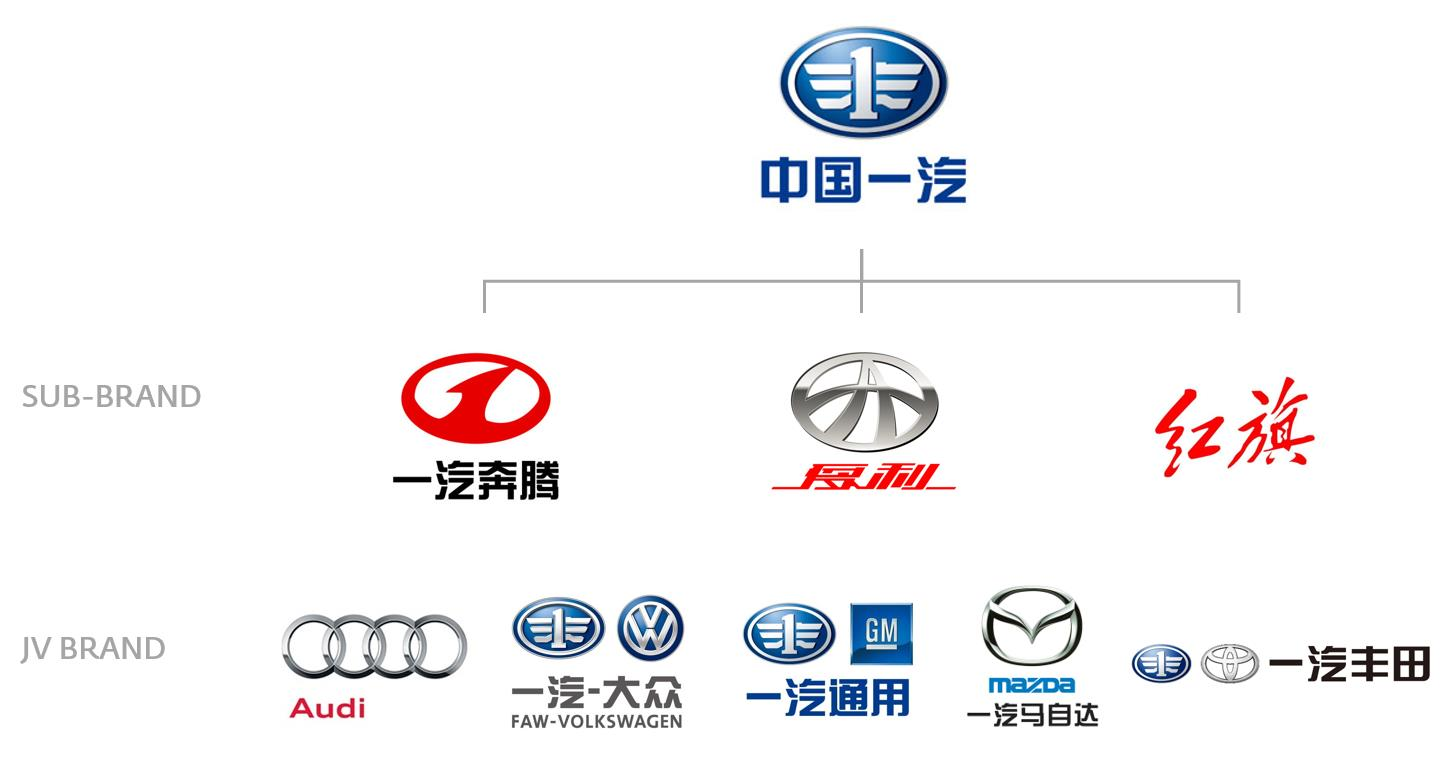 general motors brands worldwide impremedianet