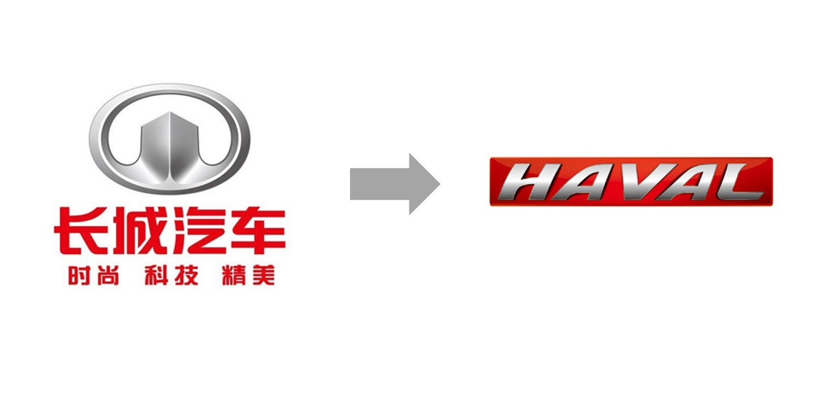 china  global innovation considerations   automotive industry branding magazine