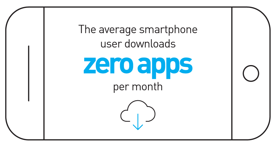1-conversational_ui_zero_apps_per_month