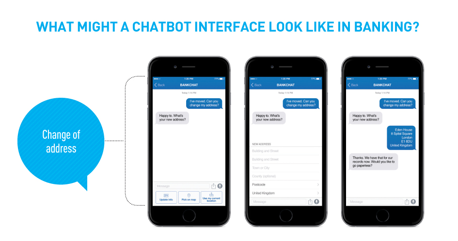 3-conversational_ui_chatbot_interface