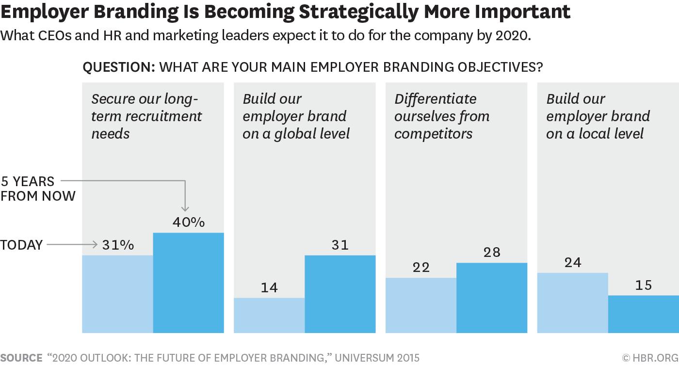 employerbranding_3