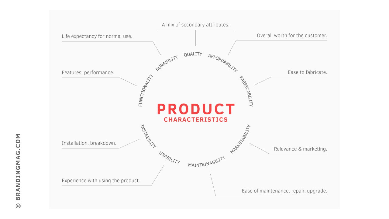 How The Paas Model Is Shifting Your Brand U2019s Focus